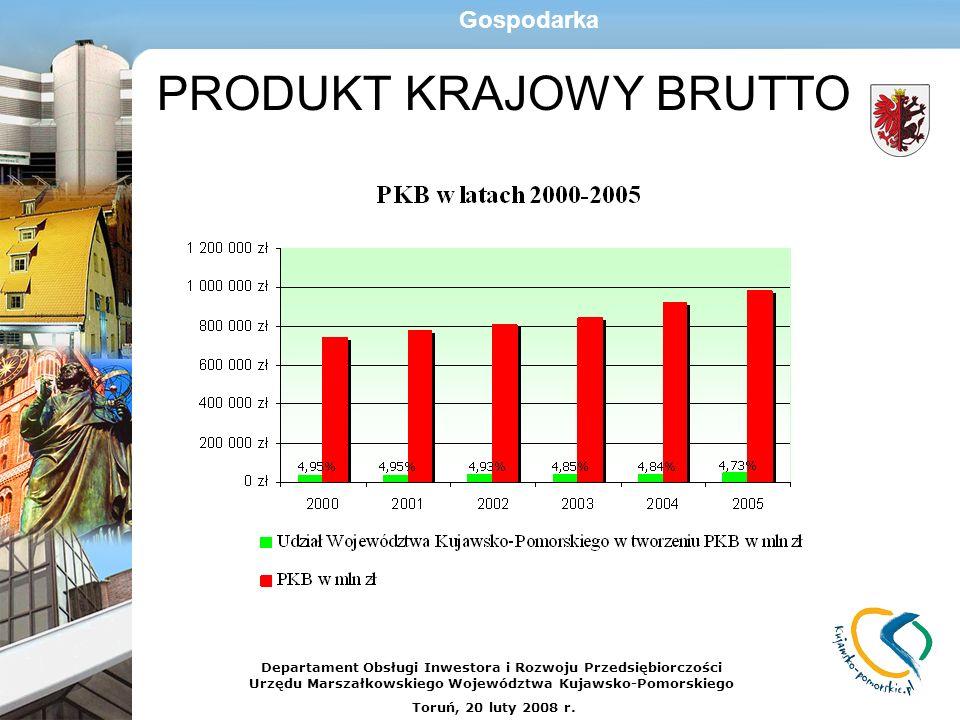 PRODUKT KRAJOWY BRUTTO Gospodarka Departament Obsługi Inwestora i Rozwoju Przedsiębiorczości Urzędu Marszałkowskiego Województwa Kujawsko-Pomorskiego