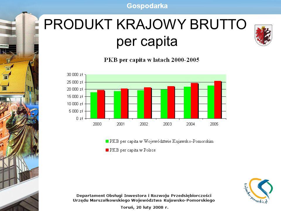 PRODUKT KRAJOWY BRUTTO per capita Gospodarka Departament Obsługi Inwestora i Rozwoju Przedsiębiorczości Urzędu Marszałkowskiego Województwa Kujawsko-P