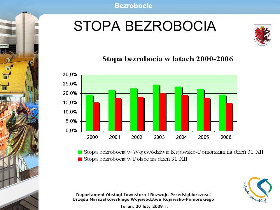 STOPA BEZROBOCIA Bezrobocie Departament Obsługi Inwestora i Rozwoju Przedsiębiorczości Urzędu Marszałkowskiego Województwa Kujawsko-Pomorskiego Toruń,