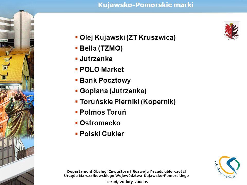 Kujawsko-Pomorskie marki Olej Kujawski (ZT Kruszwica) Bella (TZMO) Jutrzenka POLO Market Bank Pocztowy Goplana (Jutrzenka) Toruńskie Pierniki (Koperni