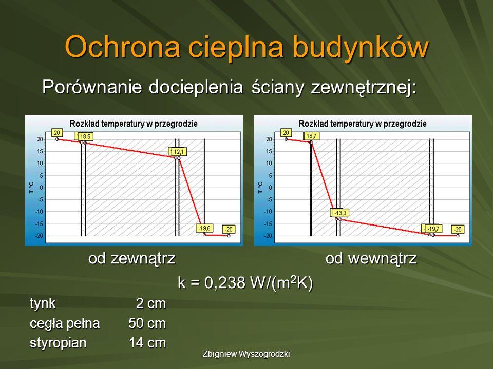 Zbigniew Wyszogrodzki Ochrona cieplna budynków od zewnątrzod wewnątrz od zewnątrzod wewnątrz k = 0,238 W/(m 2 K) tynk 2 cm cegła pełna50 cm styropian