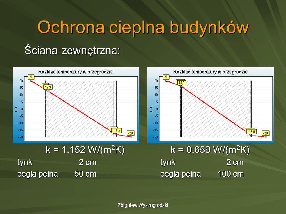 Zbigniew Wyszogrodzki Ochrona cieplna budynków k = 1,152 W/(m 2 K) k = 0,659 W/(m 2 K) tynk 2 cmtynk 2 cm cegła pełna50 cmcegła pełna100 cm Ściana zew