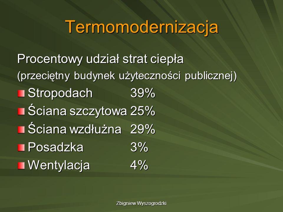 Zbigniew Wyszogrodzki Termomodernizacja Procentowy udział strat ciepła (przeciętny budynek użyteczności publicznej) Stropodach39% Ściana szczytowa25%