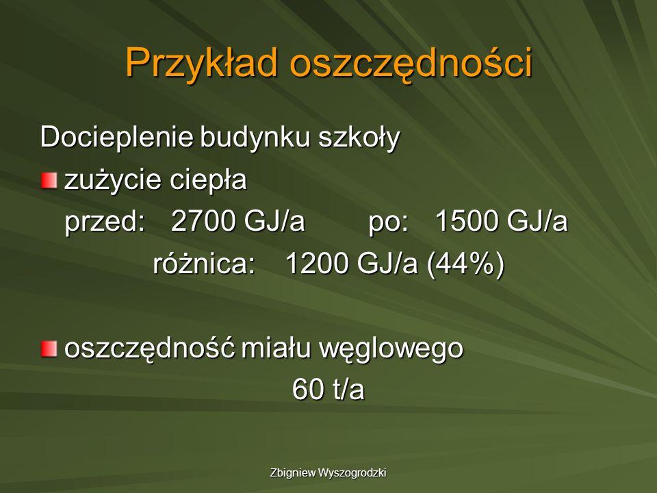Zbigniew Wyszogrodzki Przykład oszczędności Docieplenie budynku szkoły zużycie ciepła przed:2700 GJ/apo:1500 GJ/a różnica:1200 GJ/a (44%) oszczędność
