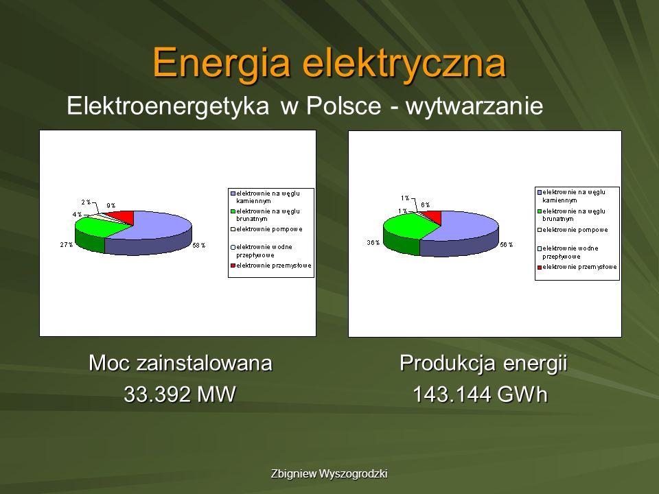 Zbigniew Wyszogrodzki Energia elektryczna Moc zainstalowana Produkcja energii Moc zainstalowana Produkcja energii 33.392 MW 143.144 GWh 33.392 MW 143.