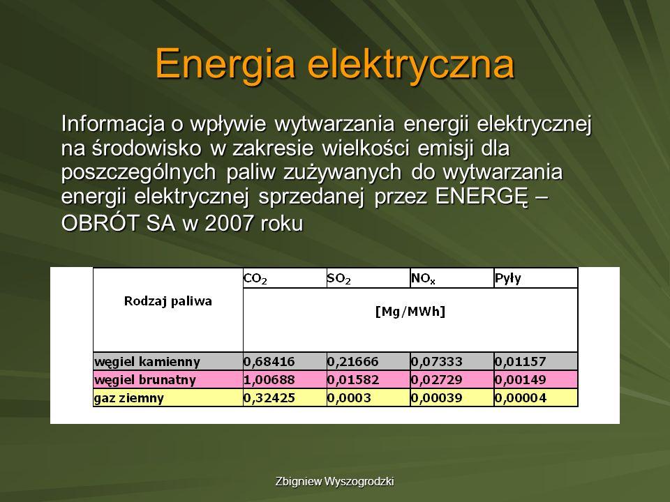Zbigniew Wyszogrodzki Energia elektryczna Informacja o wpływie wytwarzania energii elektrycznej na środowisko w zakresie wielkości emisji dla poszczeg