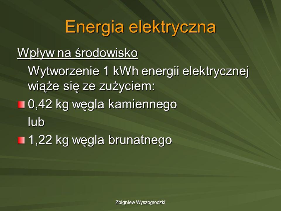 Zbigniew Wyszogrodzki Energia elektryczna Wpływ na środowisko Wytworzenie 1 kWh energii elektrycznej wiąże się ze zużyciem: 0,42 kg węgla kamiennego l