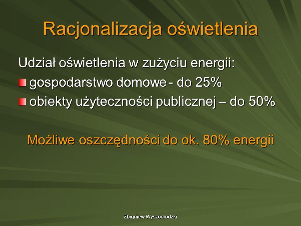 Zbigniew Wyszogrodzki Racjonalizacja oświetlenia Udział oświetlenia w zużyciu energii: gospodarstwo domowe- do 25% obiekty użyteczności publicznej – d