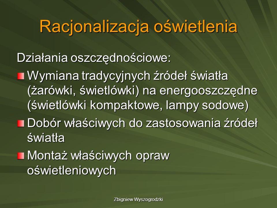 Zbigniew Wyszogrodzki Racjonalizacja oświetlenia Działania oszczędnościowe: Wymiana tradycyjnych źródeł światła (żarówki, świetlówki) na energooszczęd
