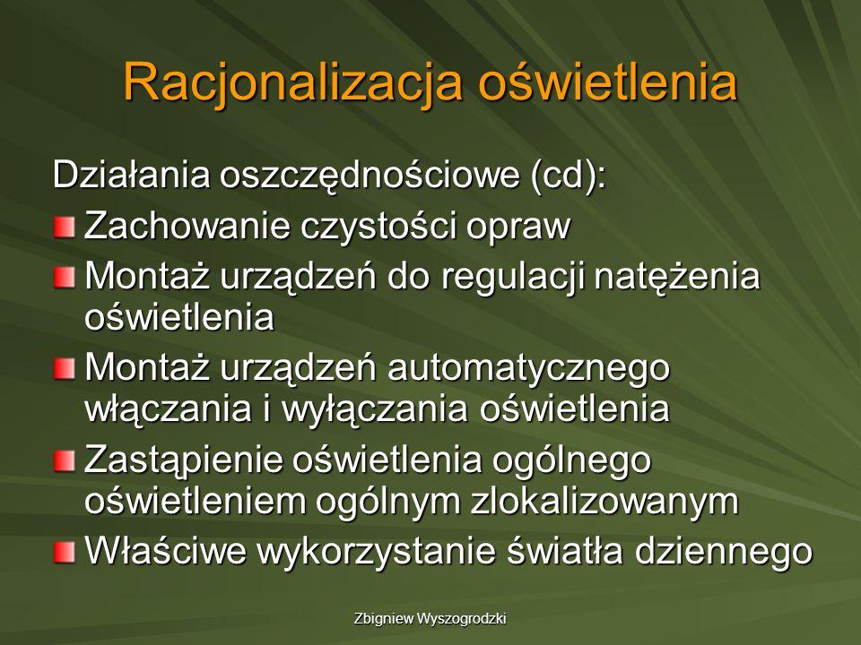 Zbigniew Wyszogrodzki Racjonalizacja oświetlenia Działania oszczędnościowe (cd): Zachowanie czystości opraw Montaż urządzeń do regulacji natężenia ośw