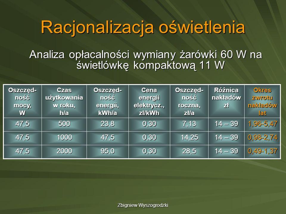 Zbigniew Wyszogrodzki Racjonalizacja oświetlenia Analiza opłacalności wymiany żarówki 60 W na świetlówkę kompaktową 11 W Oszczęd- ność mocy, W Czas uż