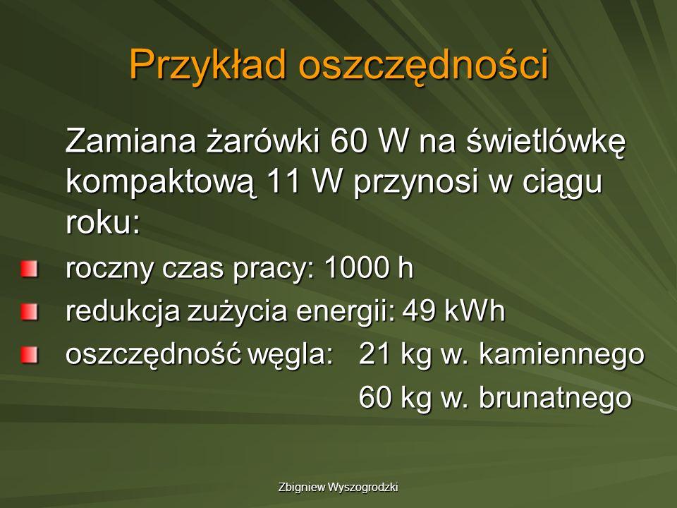 Zbigniew Wyszogrodzki Przykład oszczędności Zamiana żarówki 60 W na świetlówkę kompaktową 11 W przynosi w ciągu roku: roczny czas pracy: 1000 h redukc