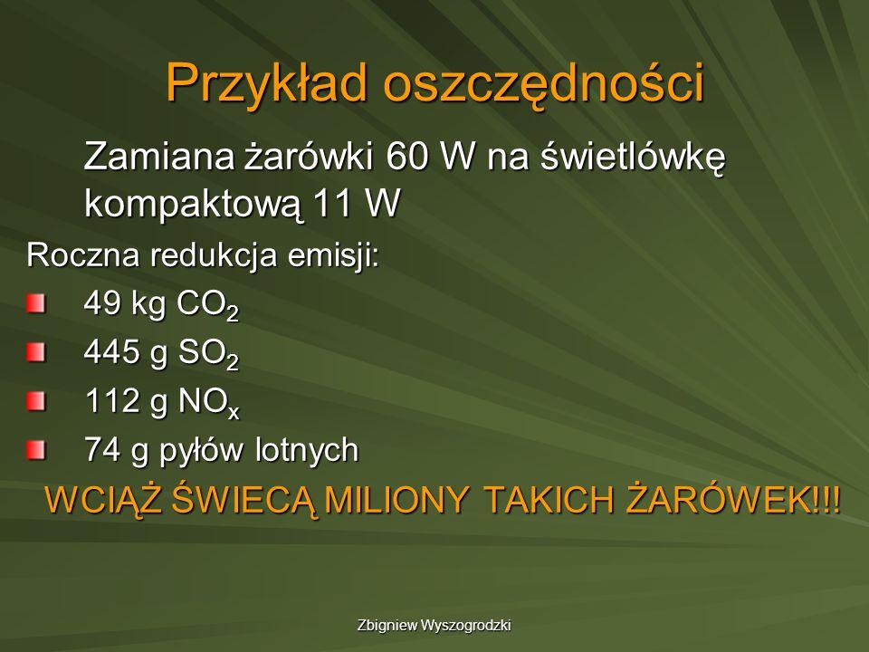 Zbigniew Wyszogrodzki Przykład oszczędności Zamiana żarówki 60 W na świetlówkę kompaktową 11 W Roczna redukcja emisji: 49 kg CO 2 445 g SO 2 112 g NO