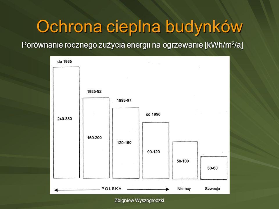 Zbigniew Wyszogrodzki Ochrona cieplna budynków Przyczyny wysokiego zużycia energii na ogrzewanie: Niska izolacyjność cieplna ścian, dachów, okien i drzwi Kształt bryły budynku i jego usytuowanie Niska sprawność źródeł ciepła