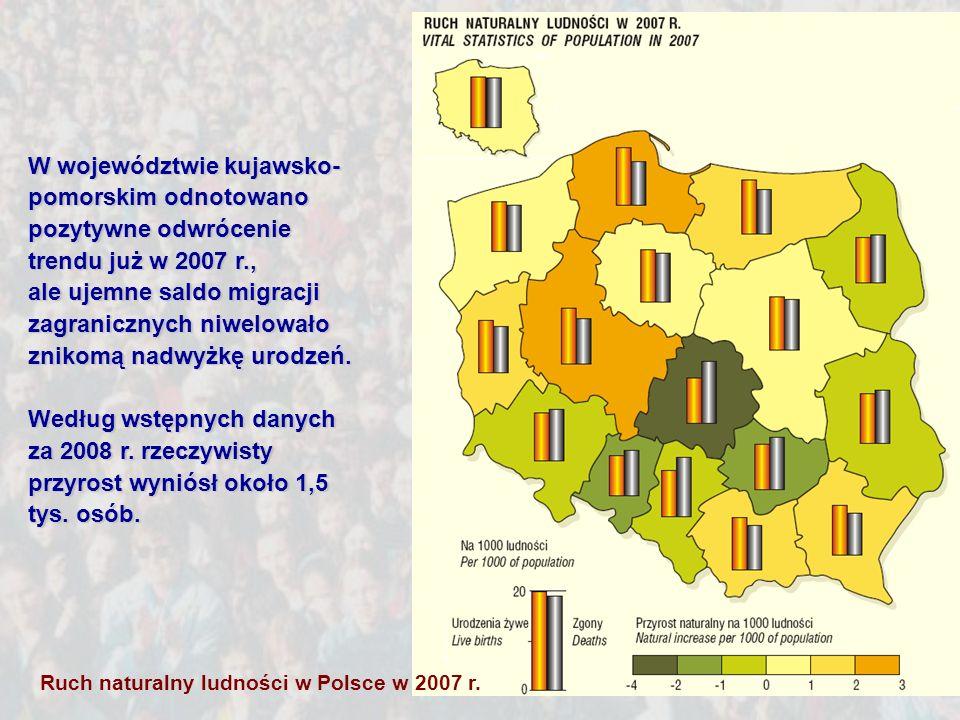 13 Ruch naturalny ludności w Polsce w 2007 r. W województwie kujawsko- pomorskim odnotowano pozytywne odwrócenie trendu już w 2007 r., ale ujemne sald