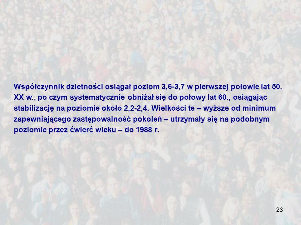 23 Współczynnik dzietności osiągał poziom 3,6-3,7 w pierwszej połowie lat 50. XX w., po czym systematycznie obniżał się do połowy lat 60., osiągając s