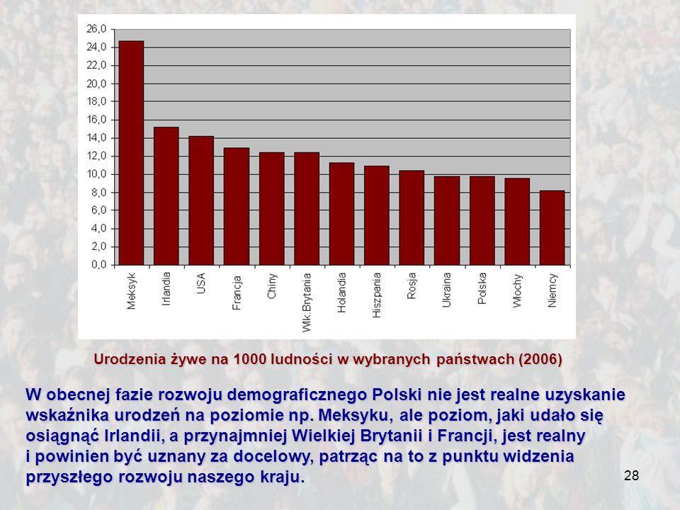 28 W obecnej fazie rozwoju demograficznego Polski nie jest realne uzyskanie wskaźnika urodzeń na poziomie np. Meksyku, ale poziom, jaki udało się osią