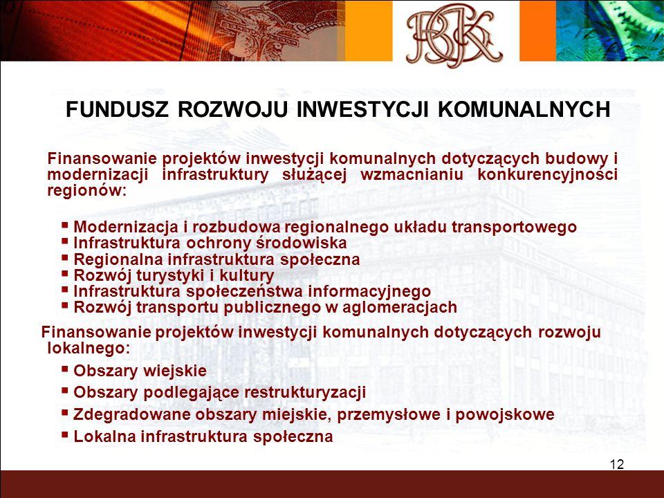 BGK – PEWNY PARTNER 12 Finansowanie projektów inwestycji komunalnych dotyczących budowy i modernizacji infrastruktury służącej wzmacnianiu konkurencyj