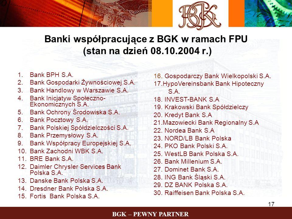 BGK – PEWNY PARTNER 17 1.Bank BPH S.A. 2.Bank Gospodarki Żywnościowej S.A. 3.Bank Handlowy w Warszawie S.A. 4.Bank Inicjatyw Społeczno- Ekonomicznych