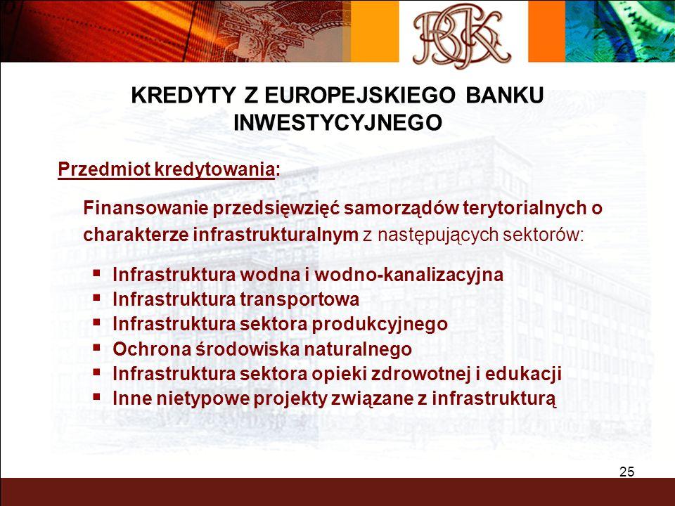 BGK – PEWNY PARTNER 25 Przedmiot kredytowania: Finansowanie przedsięwzięć samorządów terytorialnych o charakterze infrastrukturalnym z następujących s