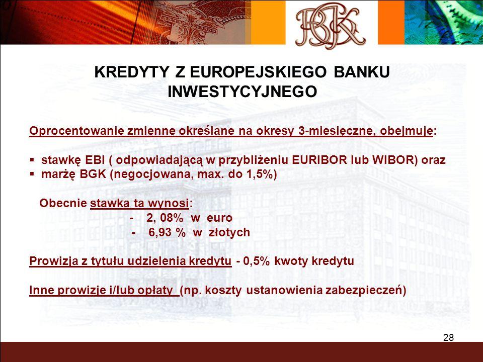 BGK – PEWNY PARTNER 28 Oprocentowanie zmienne określane na okresy 3-miesięczne, obejmuje: stawkę EBI ( odpowiadającą w przybliżeniu EURIBOR lub WIBOR)
