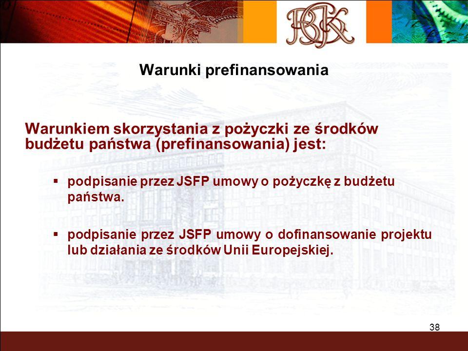 BGK – PEWNY PARTNER 38 Warunkiem skorzystania z pożyczki ze środków budżetu państwa (prefinansowania) jest: podpisanie przez JSFP umowy o pożyczkę z b
