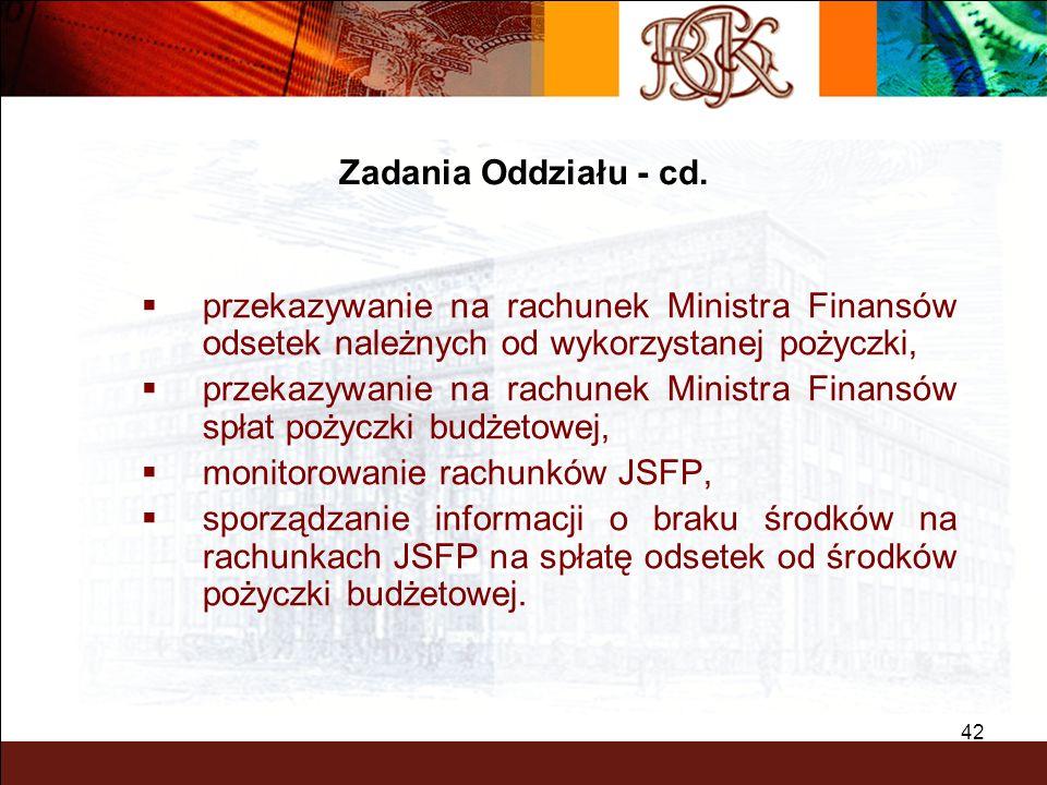 BGK – PEWNY PARTNER 42 przekazywanie na rachunek Ministra Finansów odsetek należnych od wykorzystanej pożyczki, przekazywanie na rachunek Ministra Fin