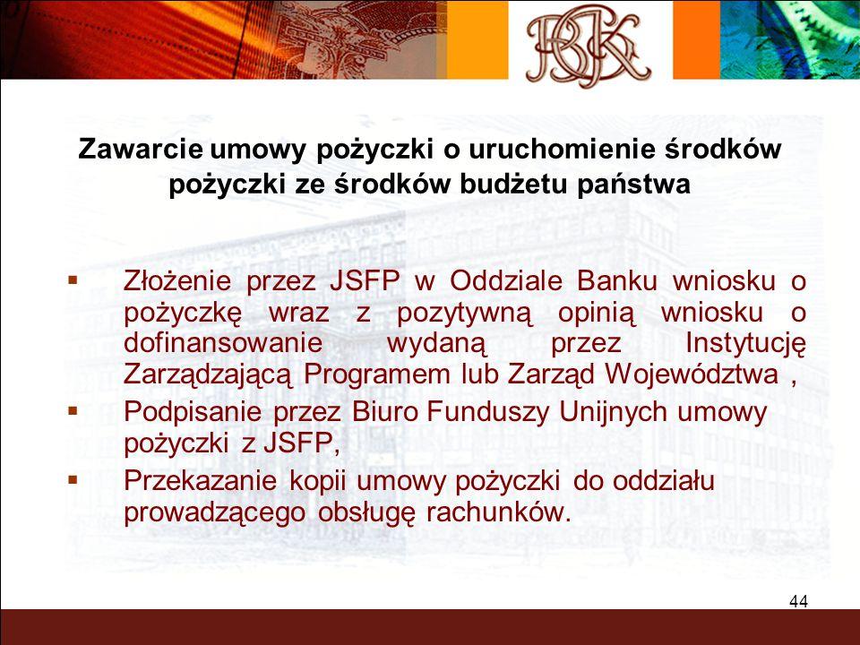 BGK – PEWNY PARTNER 44 Złożenie przez JSFP w Oddziale Banku wniosku o pożyczkę wraz z pozytywną opinią wniosku o dofinansowanie wydaną przez Instytucj