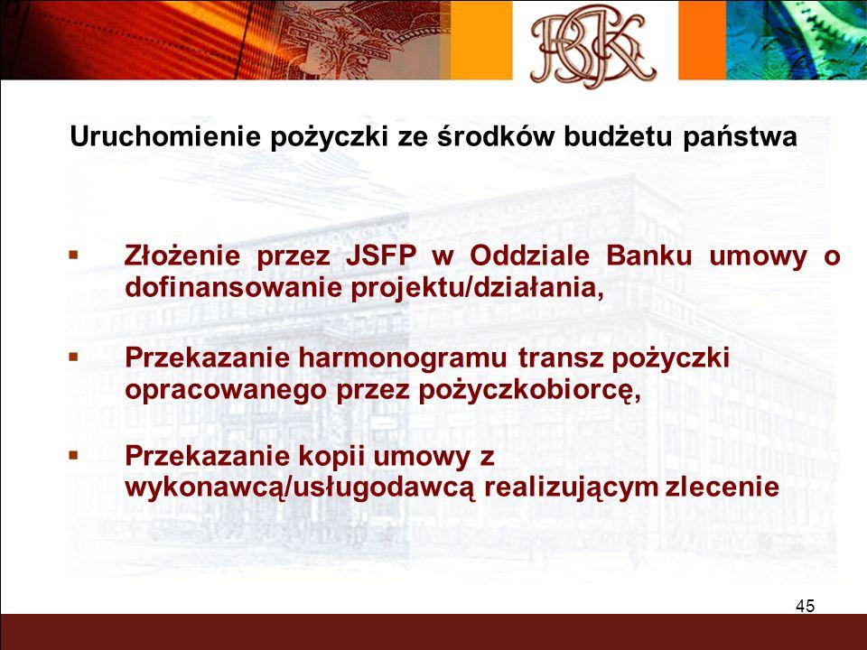 BGK – PEWNY PARTNER 45 Złożenie przez JSFP w Oddziale Banku umowy o dofinansowanie projektu/działania, Przekazanie harmonogramu transz pożyczki opraco