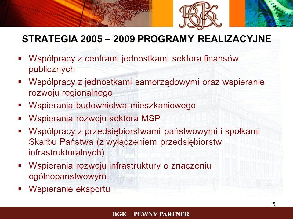 BGK – PEWNY PARTNER 5 STRATEGIA 2005 – 2009 PROGRAMY REALIZACYJNE Współpracy z centrami jednostkami sektora finansów publicznych Współpracy z jednostk