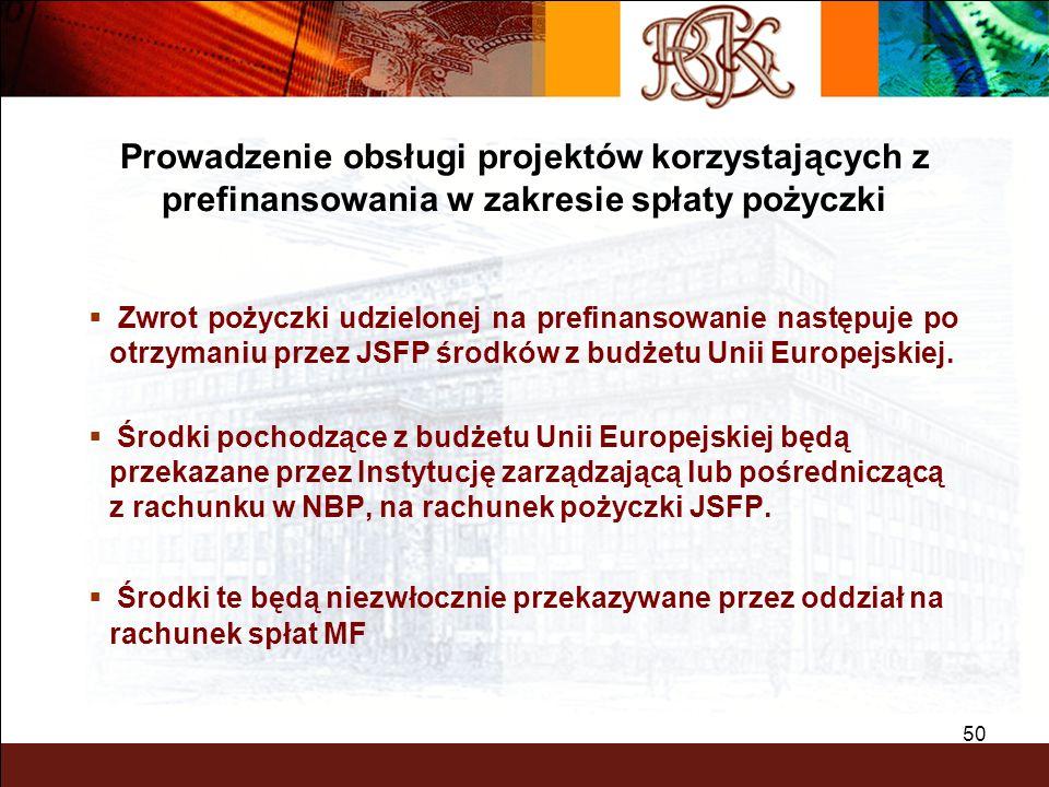 BGK – PEWNY PARTNER 50 Zwrot pożyczki udzielonej na prefinansowanie następuje po otrzymaniu przez JSFP środków z budżetu Unii Europejskiej. Środki poc