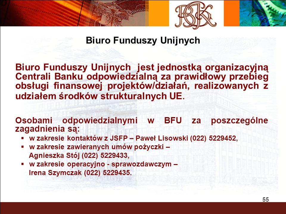 BGK – PEWNY PARTNER 55 Biuro Funduszy Unijnych jest jednostką organizacyjną Centrali Banku odpowiedzialną za prawidłowy przebieg obsługi finansowej pr