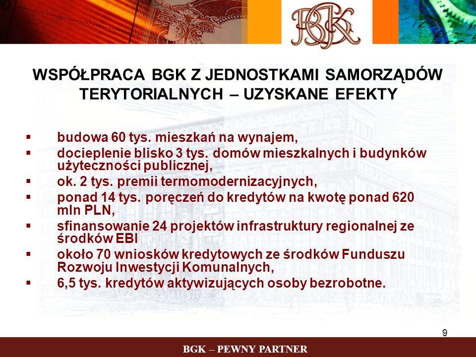 BGK – PEWNY PARTNER 10 Całkowity koszt projektu: Koszty kwalifikowane (100%) Koszty niekwali- fikowane Środki z funduszu strukturalnego np.