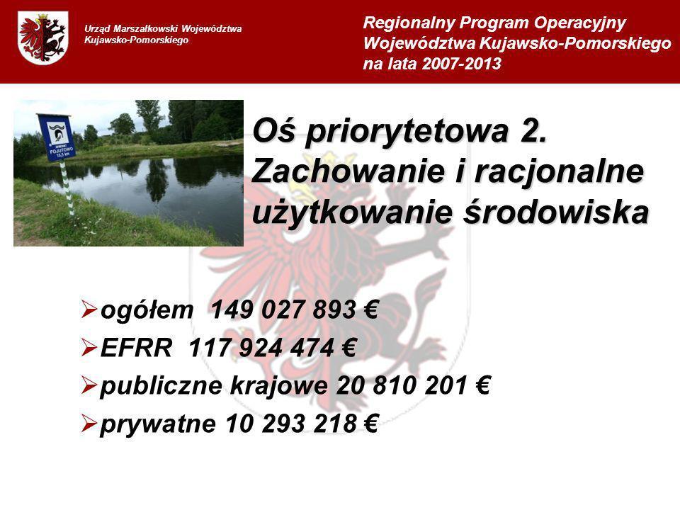 Urząd Marszałkowski Województwa Kujawsko-Pomorskiego ogółem 149 027 893 EFRR 117 924 474 publiczne krajowe 20 810 201 prywatne 10 293 218 Regionalny P