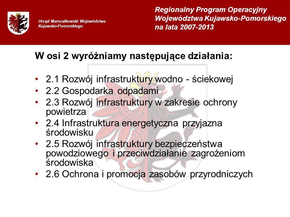 W osi 2 wyróżniamy następujące działania: 2.1 Rozwój infrastruktury wodno - ściekowej 2.2 Gospodarka odpadami 2.3 Rozwój infrastruktury w zakresie och