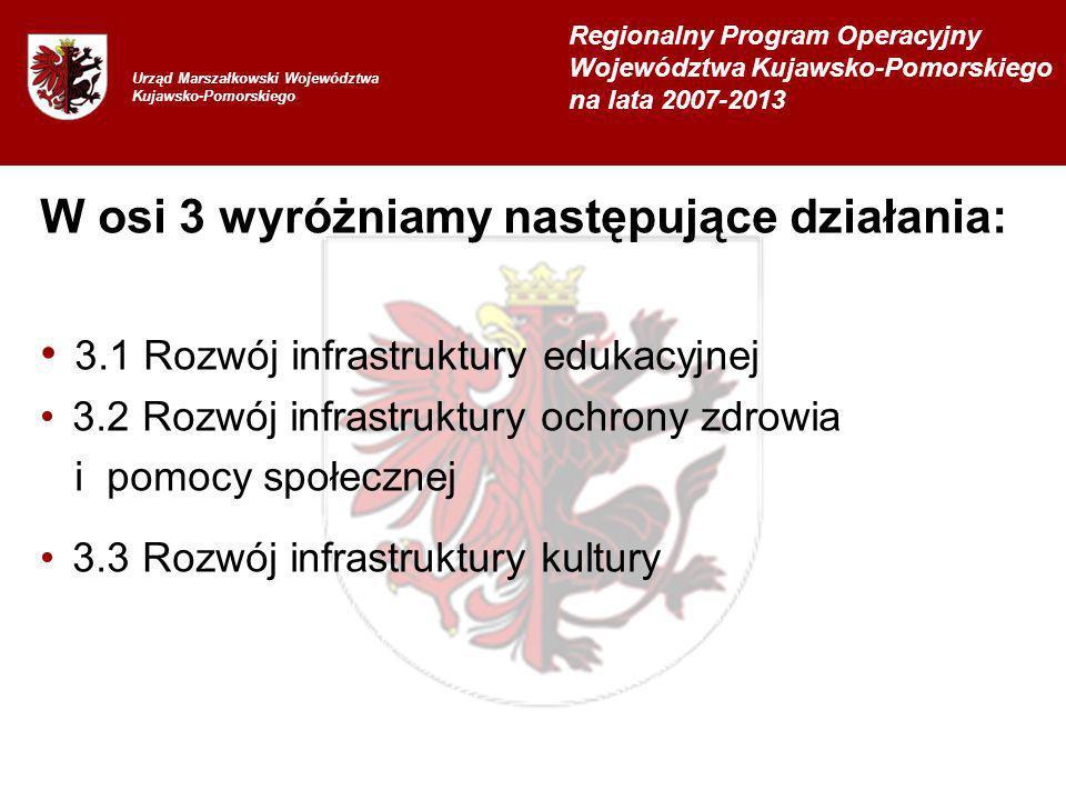 W osi 3 wyróżniamy następujące działania: 3.1 Rozwój infrastruktury edukacyjnej 3.2 Rozwój infrastruktury ochrony zdrowia i pomocy społecznej 3.3 Rozwój infrastruktury kultury Urząd Marszałkowski Województwa Kujawsko-Pomorskiego Regionalny Program Operacyjny Województwa Kujawsko-Pomorskiego na lata 2007-2013