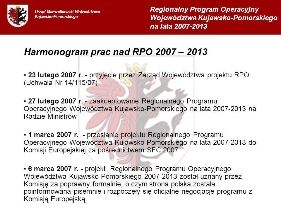 Urząd Marszałkowski Województwa Kujawsko-Pomorskiego Harmonogram prac nad RPO 2007 – 2013 23 lutego 2007 r. - przyjęcie przez Zarząd Województwa proje