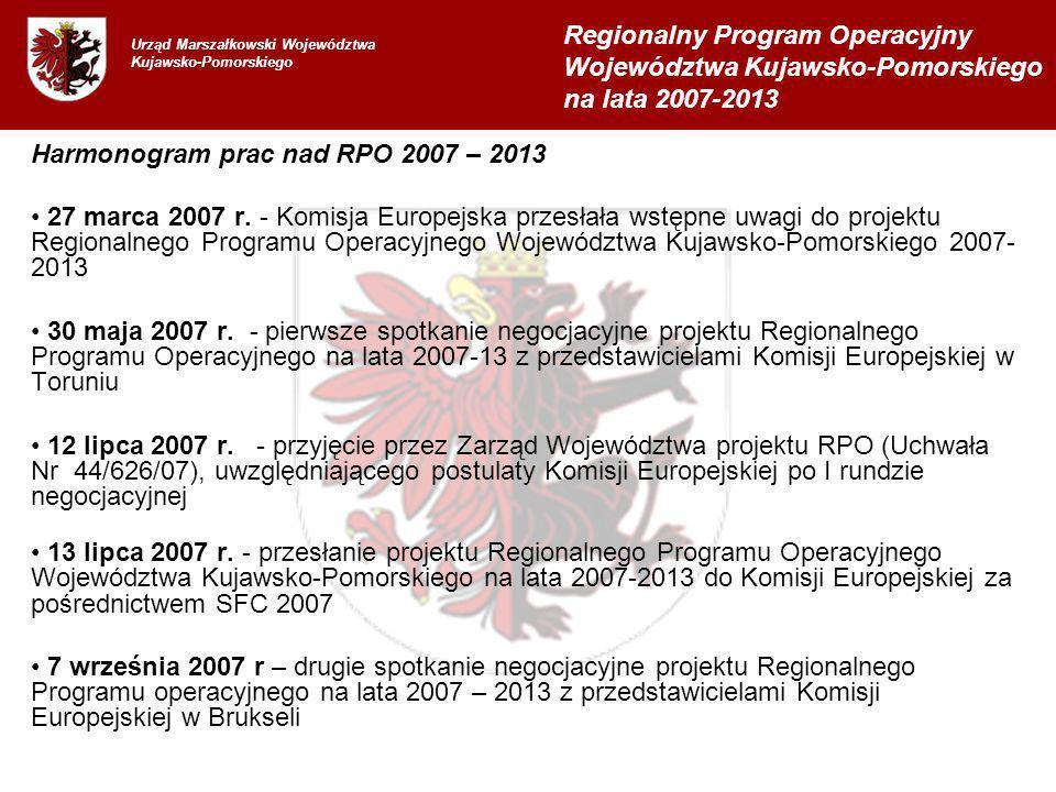 Urząd Marszałkowski Województwa Kujawsko-Pomorskiego Harmonogram prac nad RPO 2007 – 2013 27 marca 2007 r. - Komisja Europejska przesłała wstępne uwag