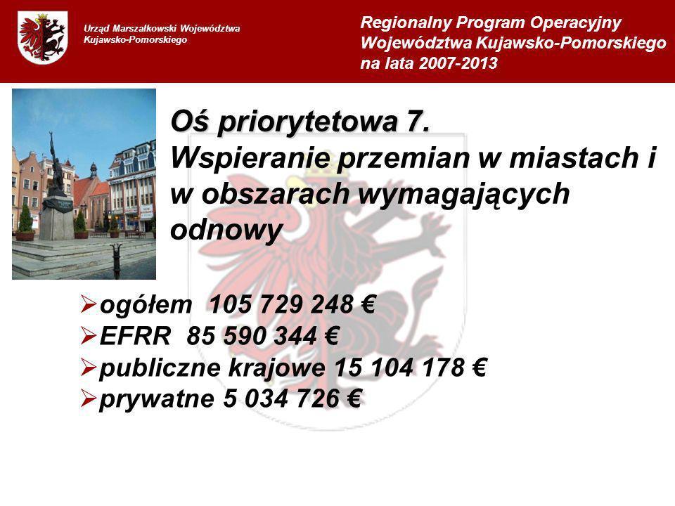 ogółem 105 729 248 EFRR 85 590 344 publiczne krajowe 15 104 178 prywatne 5 034 726 Urząd Marszałkowski Województwa Kujawsko-Pomorskiego Regionalny Program Operacyjny Województwa Kujawsko-Pomorskiego na lata 2007-2013 Oś priorytetowa 7.