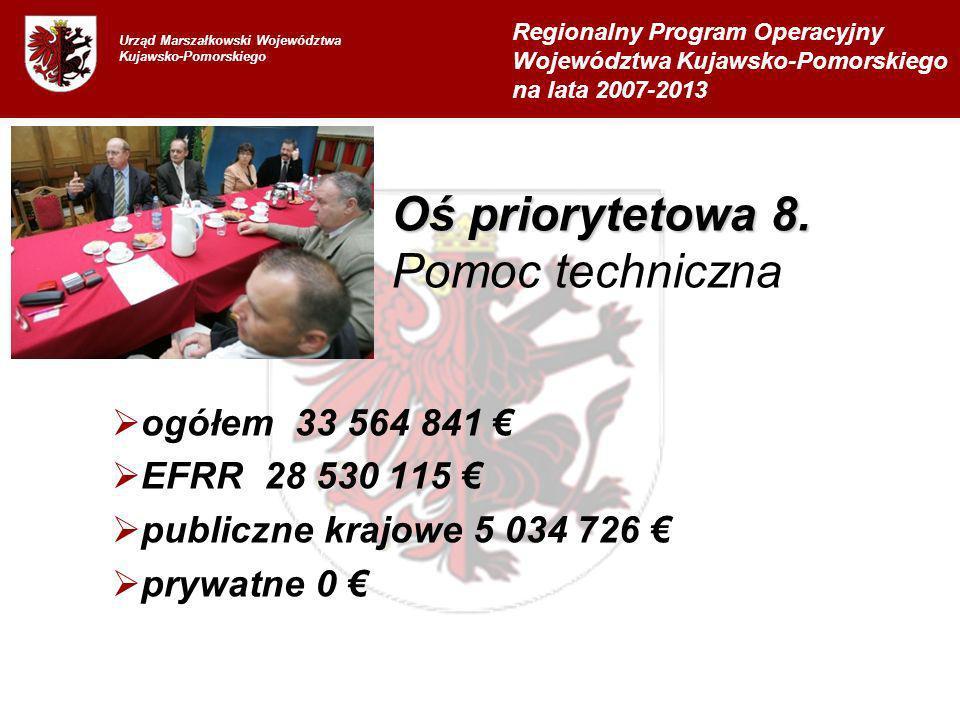Urząd Marszałkowski Województwa Kujawsko-Pomorskiego ogółem 33 564 841 EFRR 28 530 115 publiczne krajowe 5 034 726 prywatne 0 Regionalny Program Operacyjny Województwa Kujawsko-Pomorskiego na lata 2007-2013 Oś priorytetowa 8.