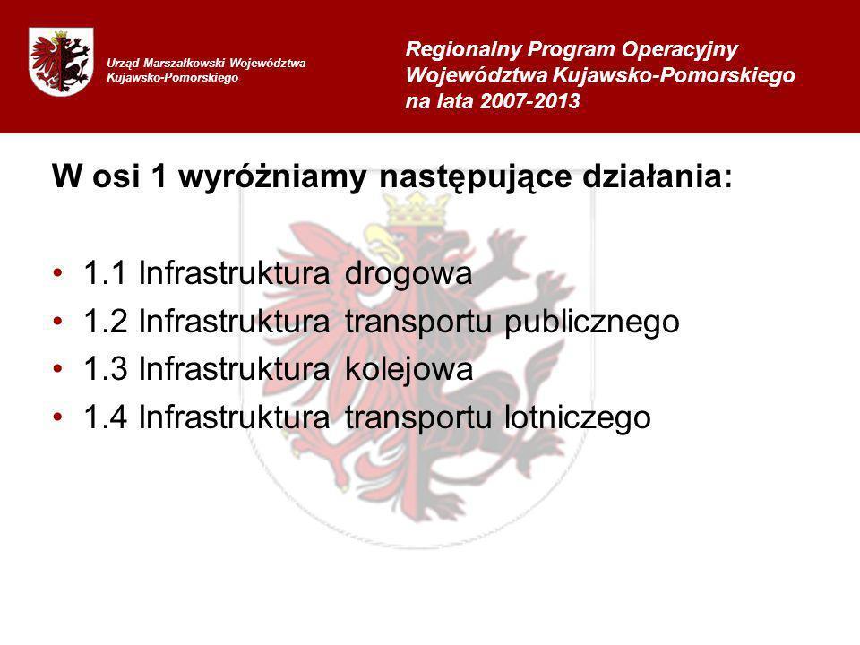 W osi 1 wyróżniamy następujące działania: 1.1 Infrastruktura drogowa 1.2 Infrastruktura transportu publicznego 1.3 Infrastruktura kolejowa 1.4 Infrastruktura transportu lotniczego Regionalny Program Operacyjny Województwa Kujawsko-Pomorskiego na lata 2007-2013 Urząd Marszałkowski Województwa Kujawsko-Pomorskiego