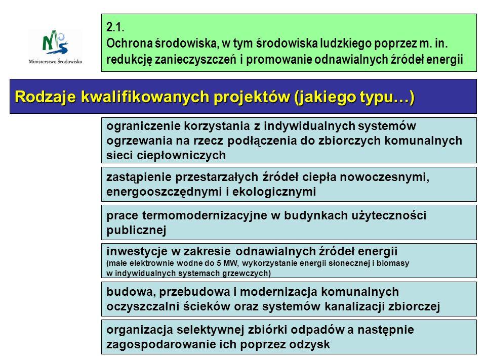 2.1. Ochrona środowiska, w tym środowiska ludzkiego poprzez m.