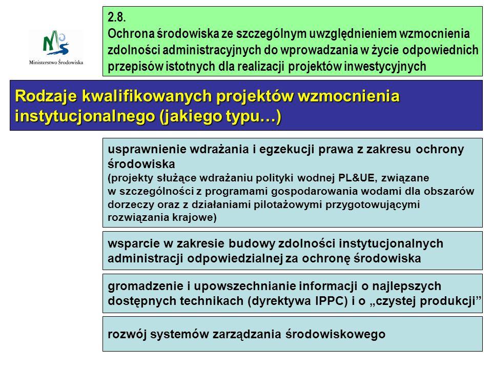 Rodzaje kwalifikowanych projektów wzmocnienia instytucjonalnego (jakiego typu…) usprawnienie wdrażania i egzekucji prawa z zakresu ochrony środowiska (projekty służące wdrażaniu polityki wodnej PL&UE, związane w szczególności z programami gospodarowania wodami dla obszarów dorzeczy oraz z działaniami pilotażowymi przygotowującymi rozwiązania krajowe) wsparcie w zakresie budowy zdolności instytucjonalnych administracji odpowiedzialnej za ochronę środowiska 2.8.