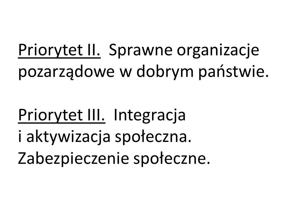 Priorytet II.Sprawne organizacje pozarządowe w dobrym państwie.