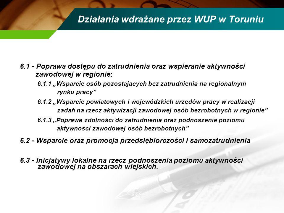 Działania wdrażane przez WUP w Toruniu 6.1 - Poprawa dostępu do zatrudnienia oraz wspieranie aktywności zawodowej w regionie: 6.1.1 Wsparcie osób pozo