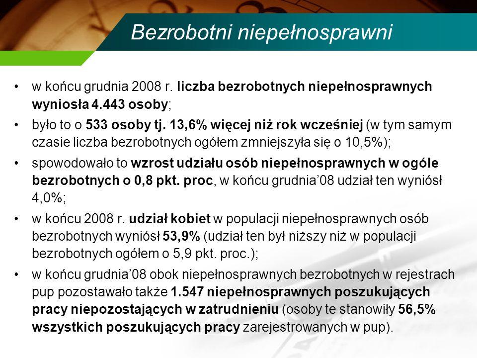 Bezrobotni niepełnosprawni w końcu grudnia 2008 r. liczba bezrobotnych niepełnosprawnych wyniosła 4.443 osoby; było to o 533 osoby tj. 13,6% więcej ni