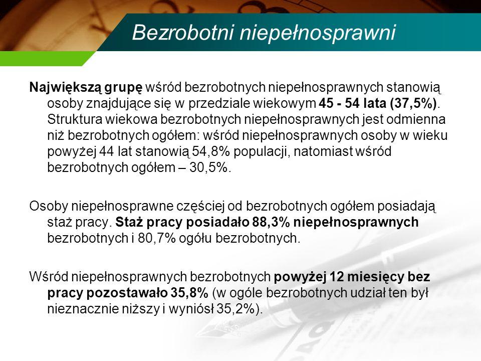 Główne założenia dla konkursu ogłoszonego 17.02.2009 r.