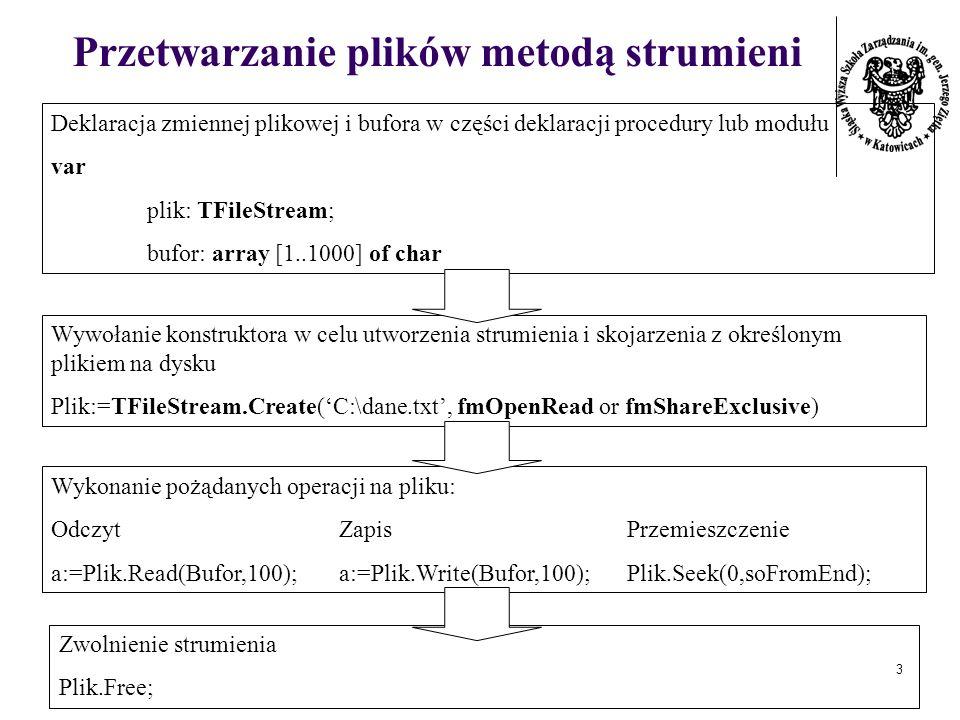 3 Przetwarzanie plików metodą strumieni Deklaracja zmiennej plikowej i bufora w części deklaracji procedury lub modułu var plik: TFileStream; bufor: array [1..1000] of char Wywołanie konstruktora w celu utworzenia strumienia i skojarzenia z określonym plikiem na dysku Plik:=TFileStream.Create(C:\dane.txt, fmOpenRead or fmShareExclusive) Wykonanie pożądanych operacji na pliku: OdczytZapisPrzemieszczenie a:=Plik.Read(Bufor,100);a:=Plik.Write(Bufor,100);Plik.Seek(0,soFromEnd); Zwolnienie strumienia Plik.Free;