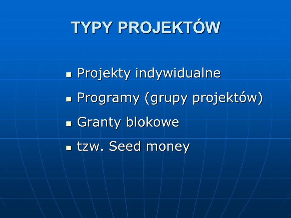 TYPY PROJEKTÓW Projekty indywidualne Projekty indywidualne Programy (grupy projektów) Programy (grupy projektów) Granty blokowe Granty blokowe tzw.