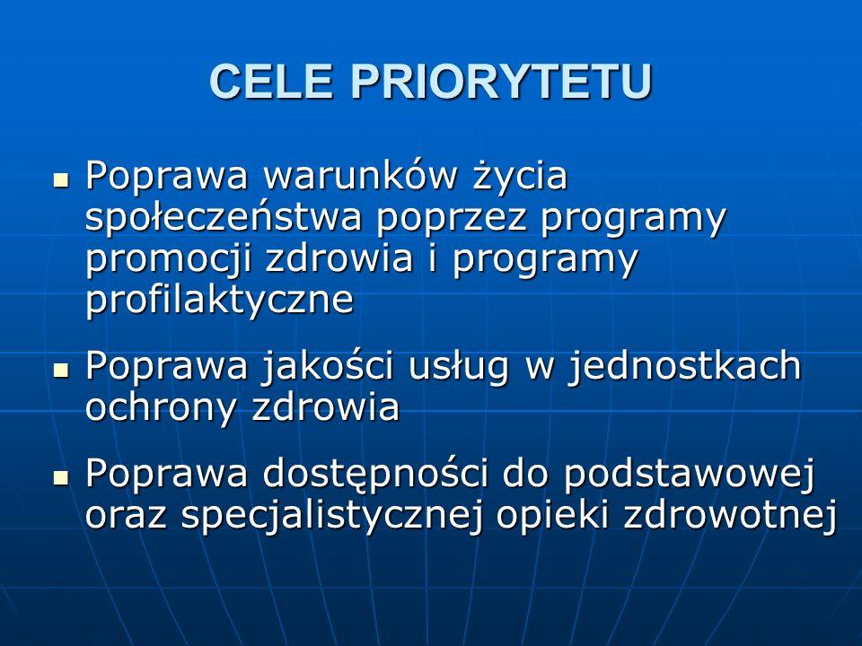 CELE PRIORYTETU Poprawa warunków życia społeczeństwa poprzez programy promocji zdrowia i programy profilaktyczne Poprawa warunków życia społeczeństwa poprzez programy promocji zdrowia i programy profilaktyczne Poprawa jakości usług w jednostkach ochrony zdrowia Poprawa jakości usług w jednostkach ochrony zdrowia Poprawa dostępności do podstawowej oraz specjalistycznej opieki zdrowotnej Poprawa dostępności do podstawowej oraz specjalistycznej opieki zdrowotnej